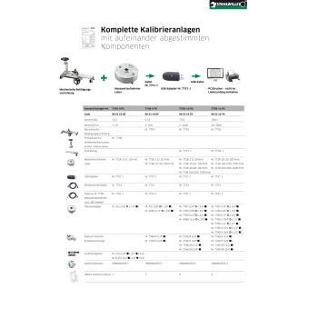96521074 - Komplette Kalibrieranlage