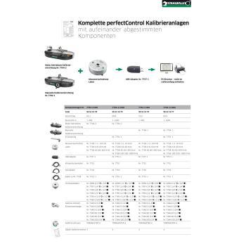 96521077 - Komplette Kalibrieranlage perfectContro l