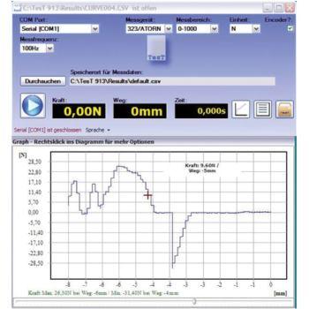Software Soft 913 zur Datenübernahme und Auswertu