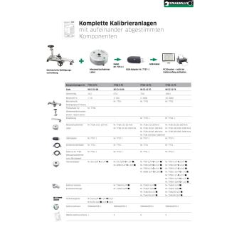 96521068 - Komplette Kalibrieranlage
