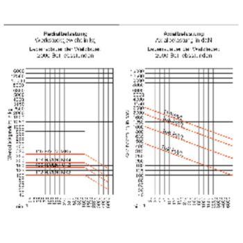 Mitlaufende Zentrierspitzen 60°, MK 2, Größe 102, nachgedrehte, verlängerte Spitze