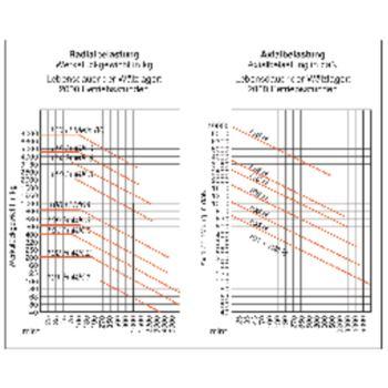 Mitlaufende Zentrierspitzen 60°, MK 6, Größe 116, Körper gehärtet und geschliffen