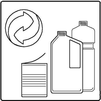 Aufkleber-Set 7-teilig Piktogramme für Wertstoffbe
